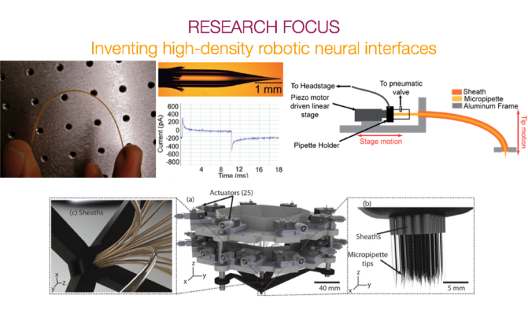 research focus new high density interfaces